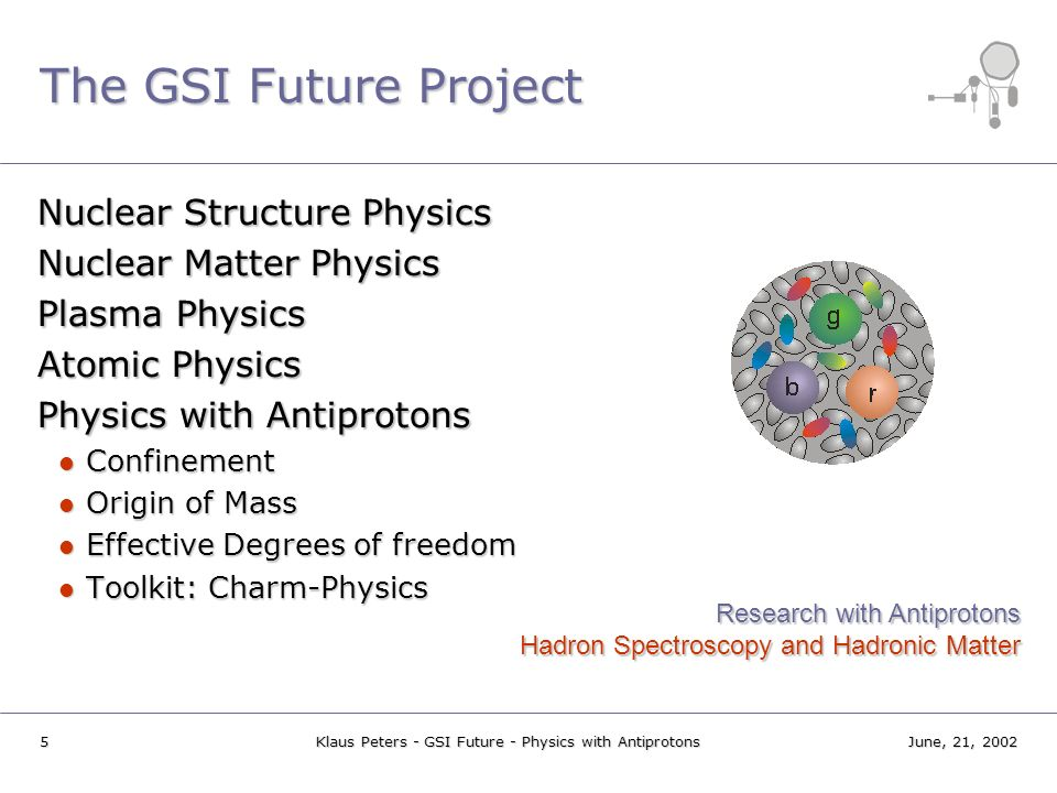 5June, 21, 2002Klaus Peters - GSI Future - Physics with Antiprotons Nuclear Structure Physics Nuclear Matter Physics Plasma Physics Atomic Physics Phy