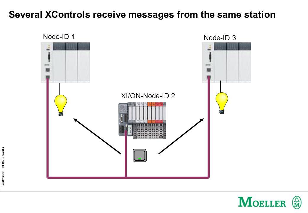 Schutzvermerk nach DIN 34 beachten Several XControls receive messages from the same station XI/ON-Node-ID 2 Node-ID 1 Node-ID 3