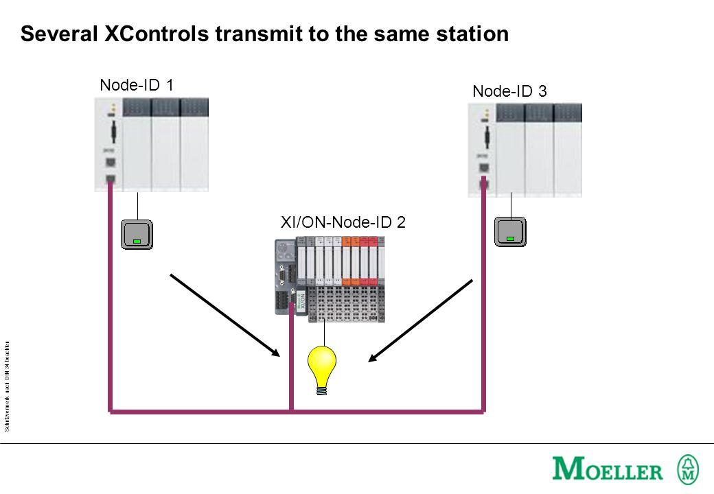 Schutzvermerk nach DIN 34 beachten Several XControls transmit to the same station XI/ON-Node-ID 2 Node-ID 1 Node-ID 3