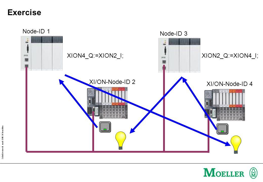 Schutzvermerk nach DIN 34 beachten Exercise XI/ON-Node-ID 2 Node-ID 1 Node-ID 3 XI/ON-Node-ID 4 XION4_Q:=XION2_I; XION2_Q:=XION4_I;