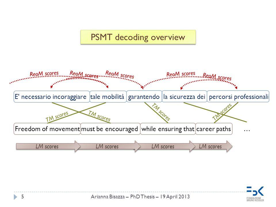 6 Reordering Models Reordering Models E necessario incoraggiare tale mobilità garantendo la sicurezza dei percorsi professionali ReoM scores Many solutions have been proposed with different reo.