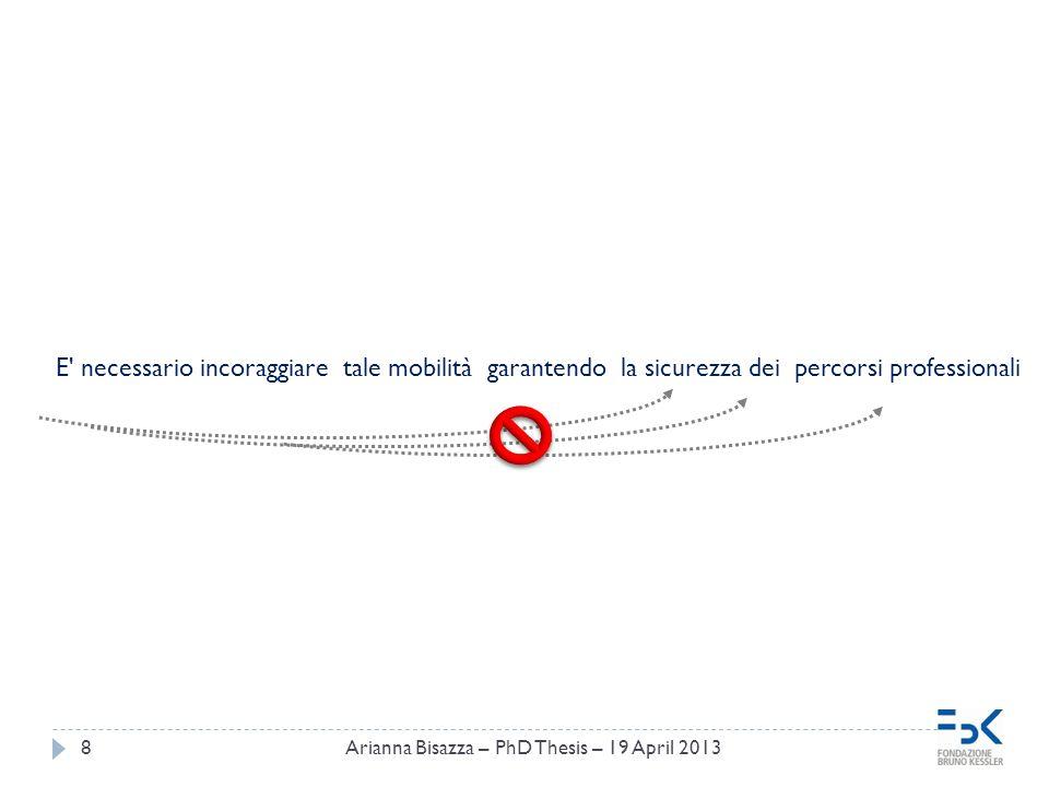 8 E necessario incoraggiare tale mobilità garantendo la sicurezza dei percorsi professionali ReoM scores Arianna Bisazza – PhD Thesis – 19 April 2013