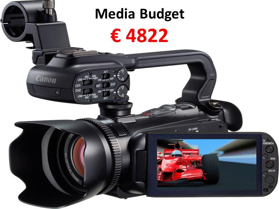 Media Budget 4822