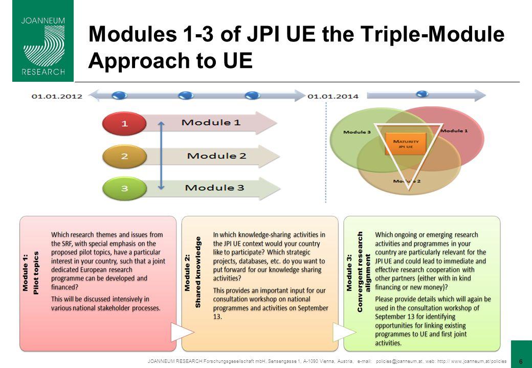 JOANNEUM RESEARCH Forschungsgesellschaft mbH, Sensengasse 1, A-1090 Vienna, Austria, e-mail: policies@joanneum,at, web: http:// www,joanneum,at/policies 6 Modules 1-3 of JPI UE the Triple-Module Approach to UE