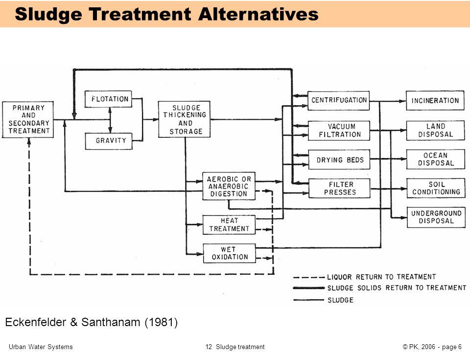 Urban Water Systems12 Sludge treatment© PK, 2006 - page 6 Sludge Treatment Alternatives Eckenfelder & Santhanam (1981)