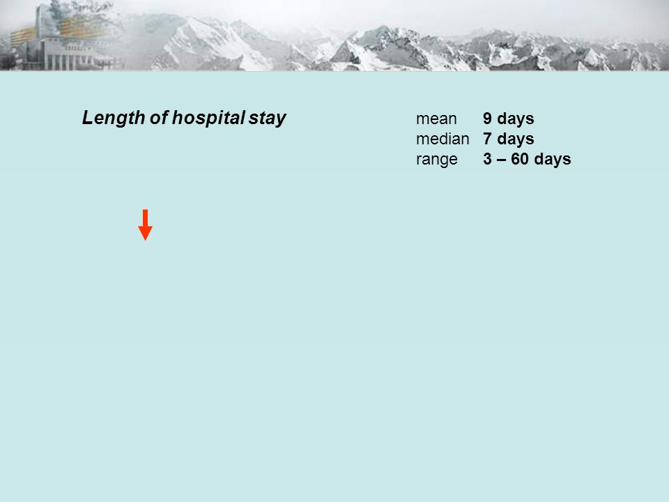 Length of hospital stay mean9 days median7 days range3 – 60 days