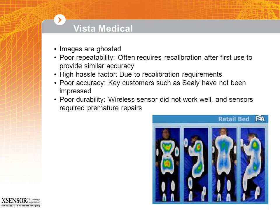 Vista Medical Images are ghosted Poor repeatability: Often requires recalibration after first use to provide similar accuracy High hassle factor: Due
