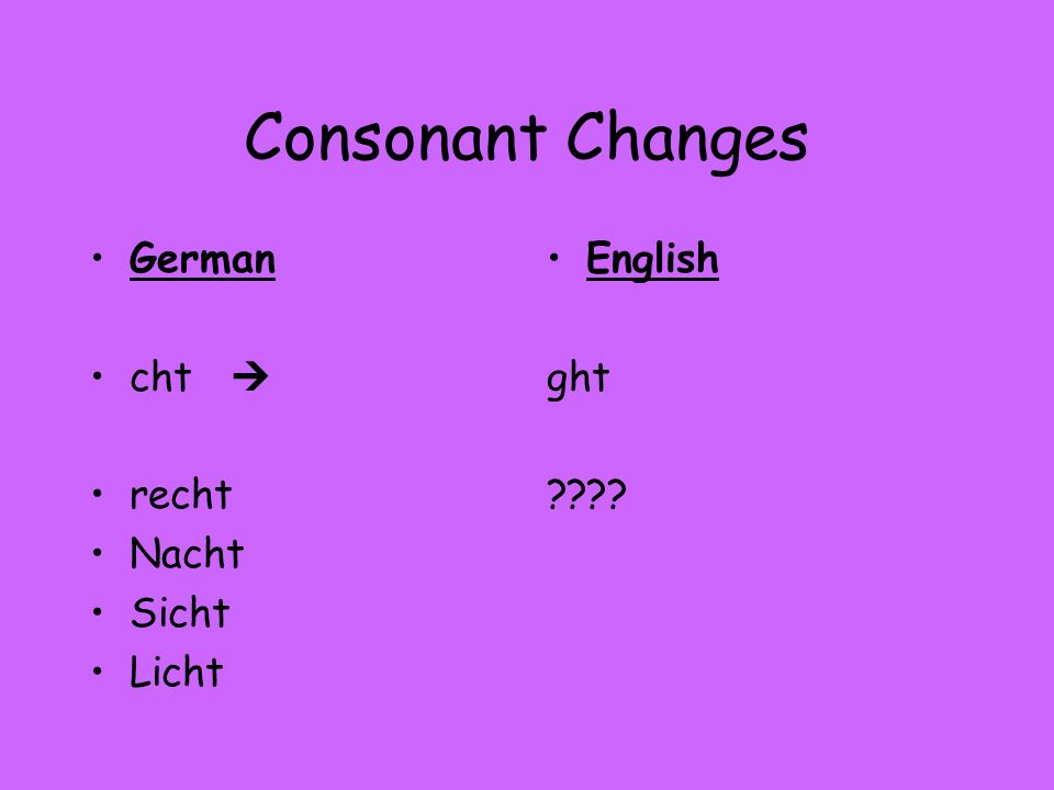 Consonant Changes German cht recht Nacht Sicht Licht English ght