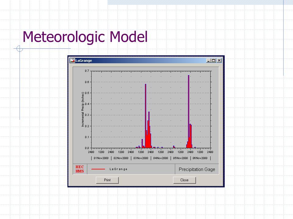Meteorologic Model