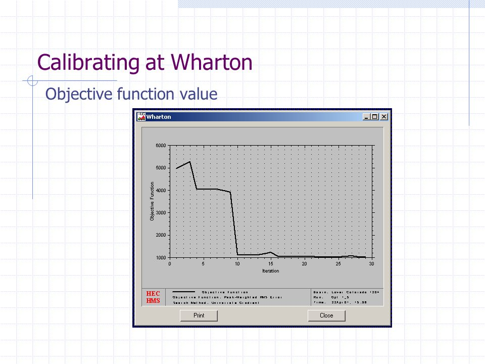 Calibrating at Wharton Objective function value