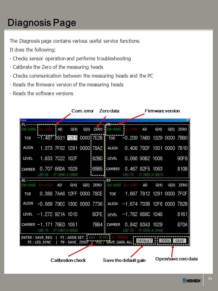 13 Save the default gain Com. errorFirmware version Calibration check Open/save zero data Diagnosis Page Zero data The Diagnosis page contains various