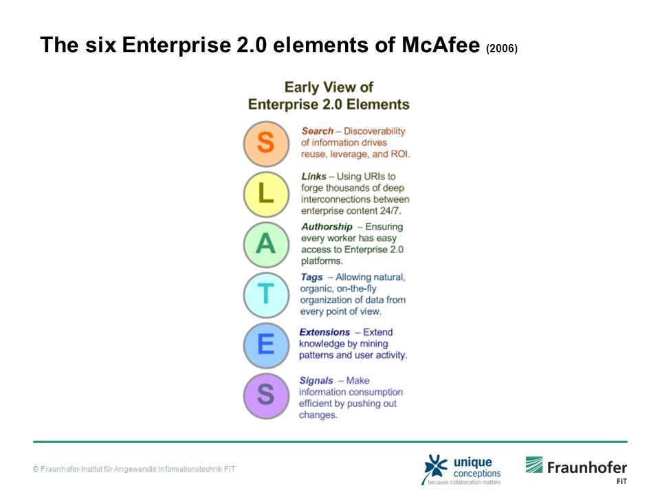 © Fraunhofer-Institut für Angewandte Informationstechnik FIT The six Enterprise 2.0 elements of McAfee (2006)