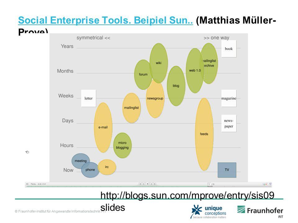 © Fraunhofer-Institut für Angewandte Informationstechnik FIT Social Enterprise Tools.