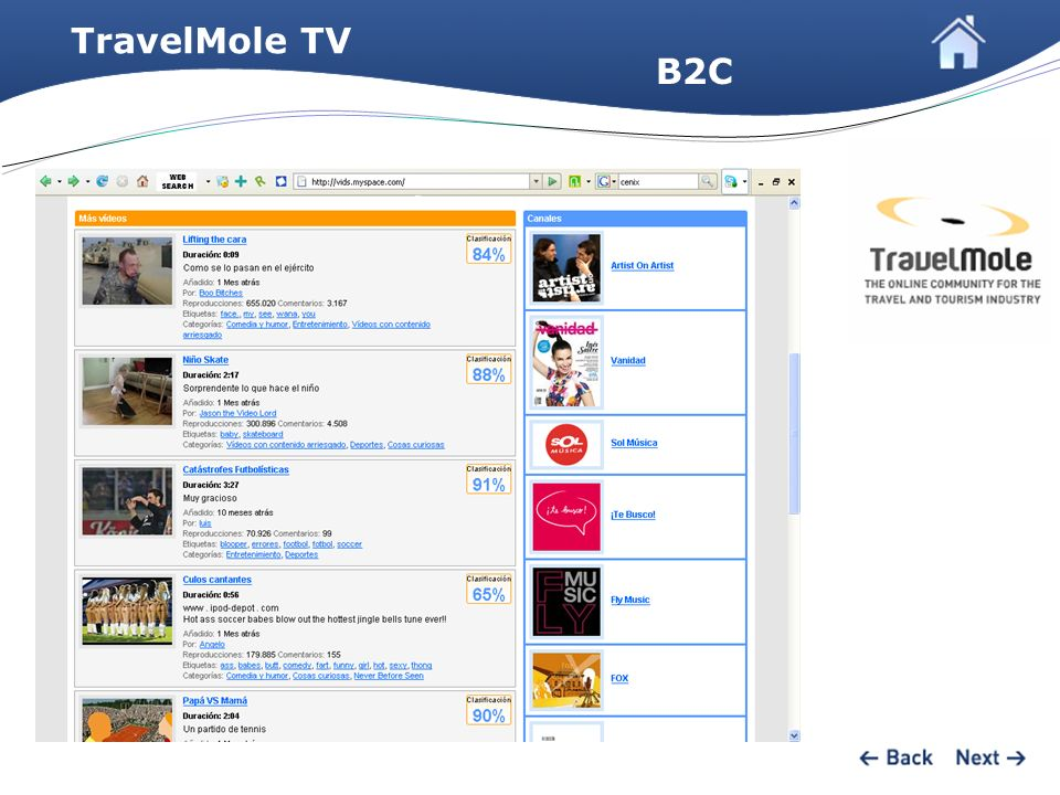 TravelMole TV B2C