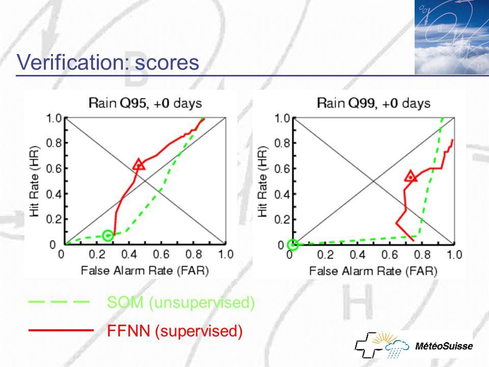 SOM (unsupervised) FFNN (supervised) Verification: scores