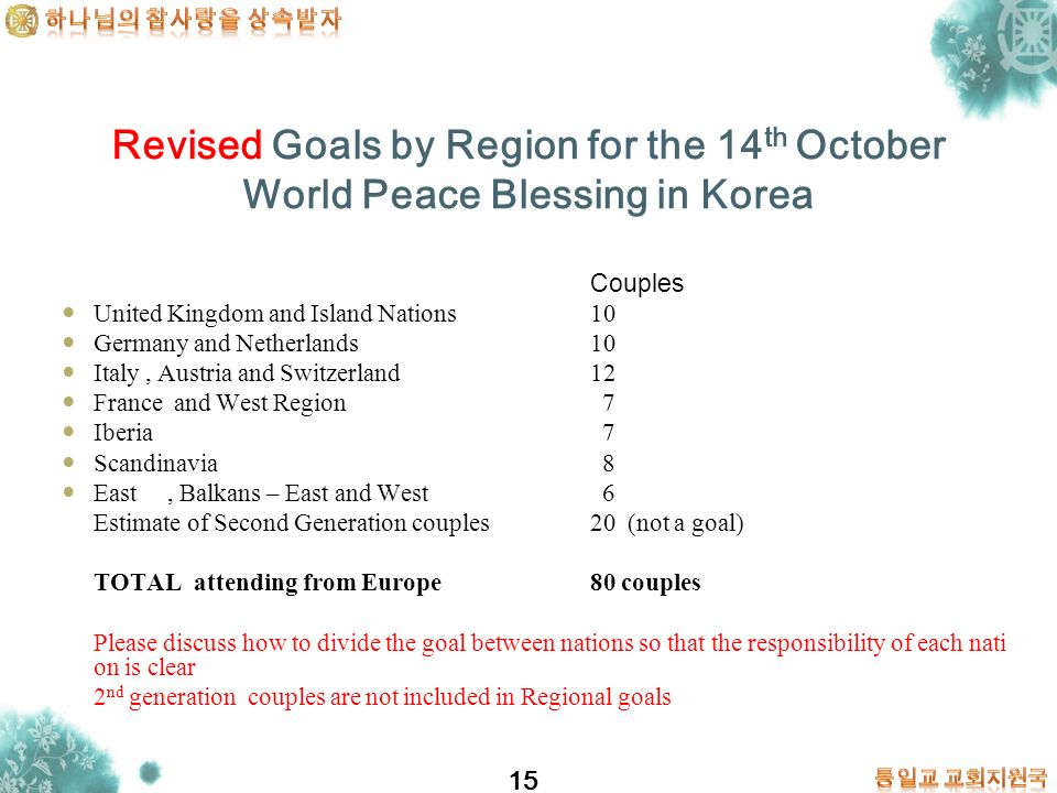 15 Revised Goals by Region for the 14 th October World Peace Blessing in Korea Couples United Kingdom and Island Nations10 Germany and Netherlands10 I