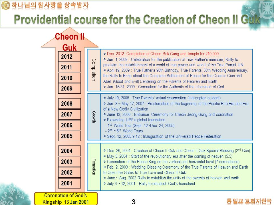 3 2005 2006 2007 2008 2009 2010 2011 2012 2004 2003 2001 2002 Cheon Il Guk Formation Dec. 26, 2004 : Creation of Cheon Il Guk and Cheon Il Guk Special