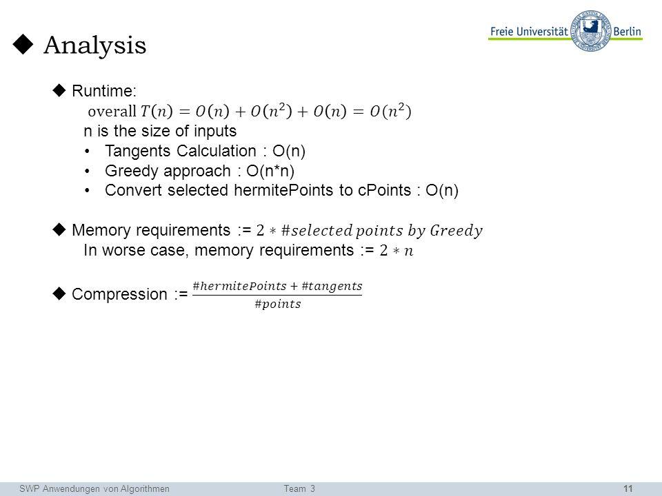 11 SWP Anwendungen von AlgorithmenTeam 3 Analysis
