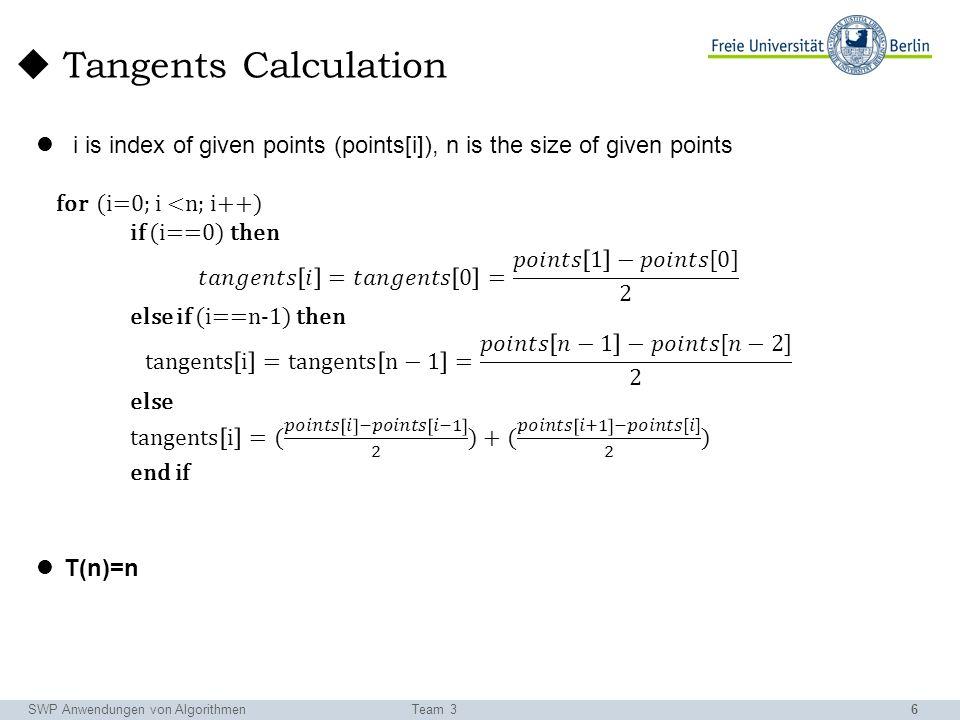 6 SWP Anwendungen von AlgorithmenTeam 3 Tangents Calculation