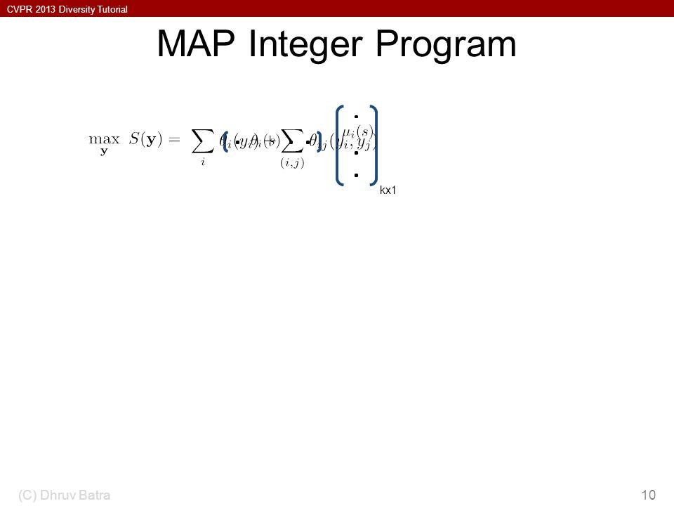 CVPR 2013 Diversity Tutorial MAP Integer Program (C) Dhruv Batra10 kx1