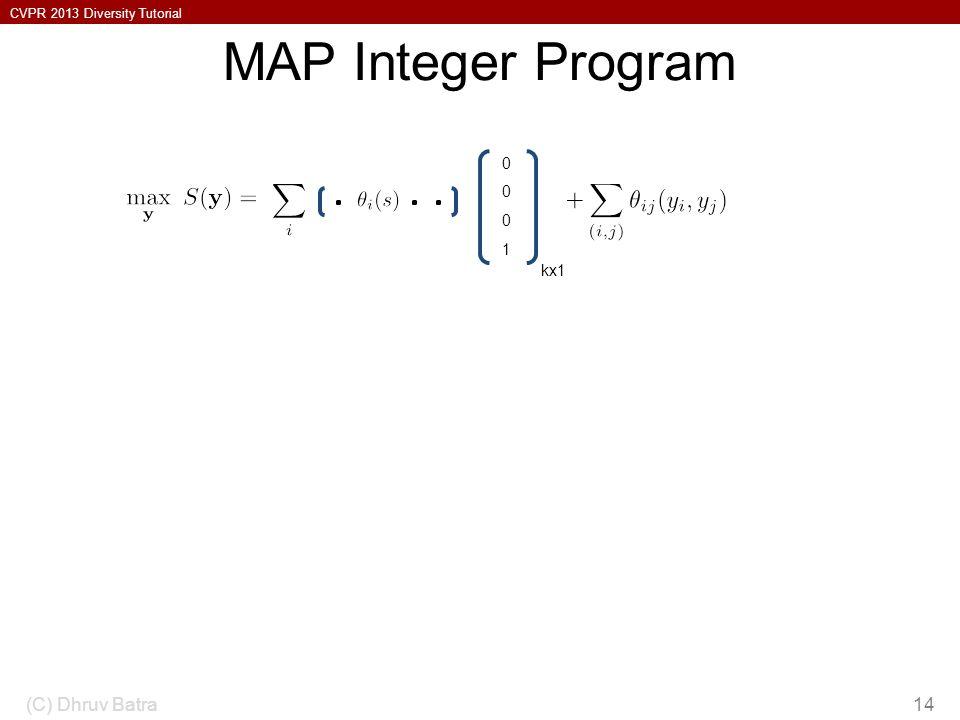 CVPR 2013 Diversity Tutorial MAP Integer Program (C) Dhruv Batra14 kx1 00010001