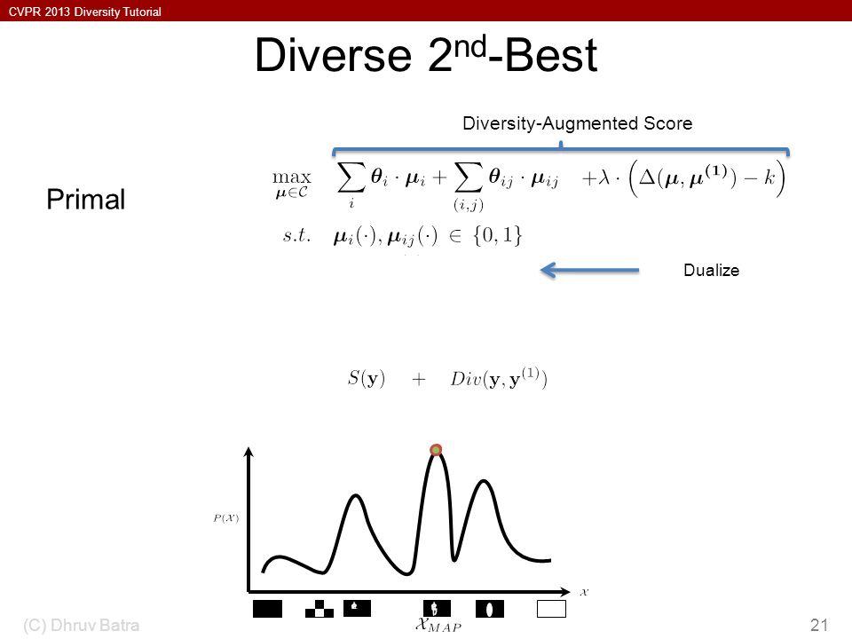 CVPR 2013 Diversity Tutorial Diverse 2 nd -Best (C) Dhruv Batra21 Dualize Diversity-Augmented Score Primal
