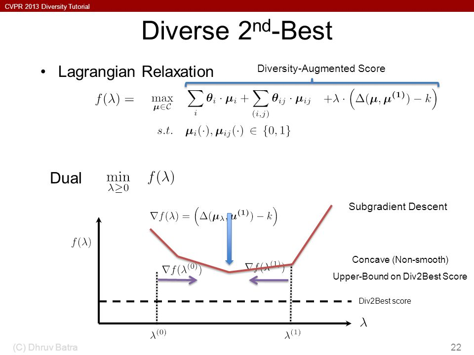 CVPR 2013 Diversity Tutorial Diverse 2 nd -Best Lagrangian Relaxation (C) Dhruv Batra22 Diversity-Augmented Score Dual Concave (Non-smooth) Upper-Bound on Div2Best Score Subgradient Descent Div2Best score