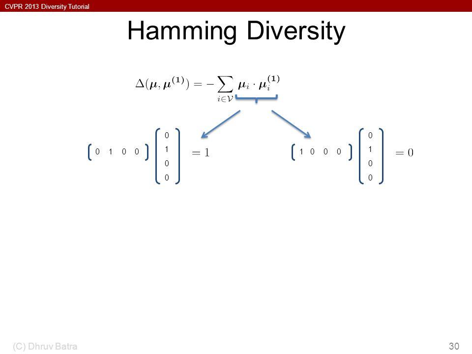 CVPR 2013 Diversity Tutorial Hamming Diversity (C) Dhruv Batra30 01000100 0 1 0 0 01000100 1 0 0 0