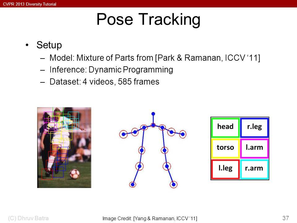 CVPR 2013 Diversity Tutorial Pose Tracking Setup –Model: Mixture of Parts from [Park & Ramanan, ICCV 11] –Inference: Dynamic Programming –Dataset: 4 videos, 585 frames (C) Dhruv Batra37 Image Credit: [Yang & Ramanan, ICCV 11]