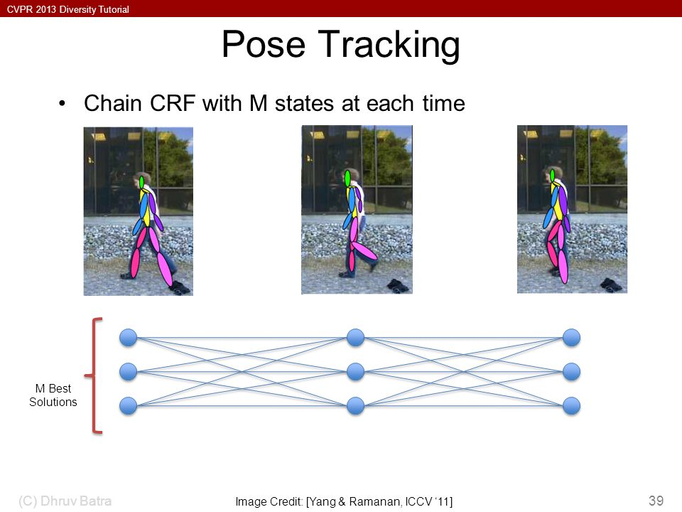 CVPR 2013 Diversity Tutorial Pose Tracking Chain CRF with M states at each time (C) Dhruv Batra39 M Best Solutions Image Credit: [Yang & Ramanan, ICCV
