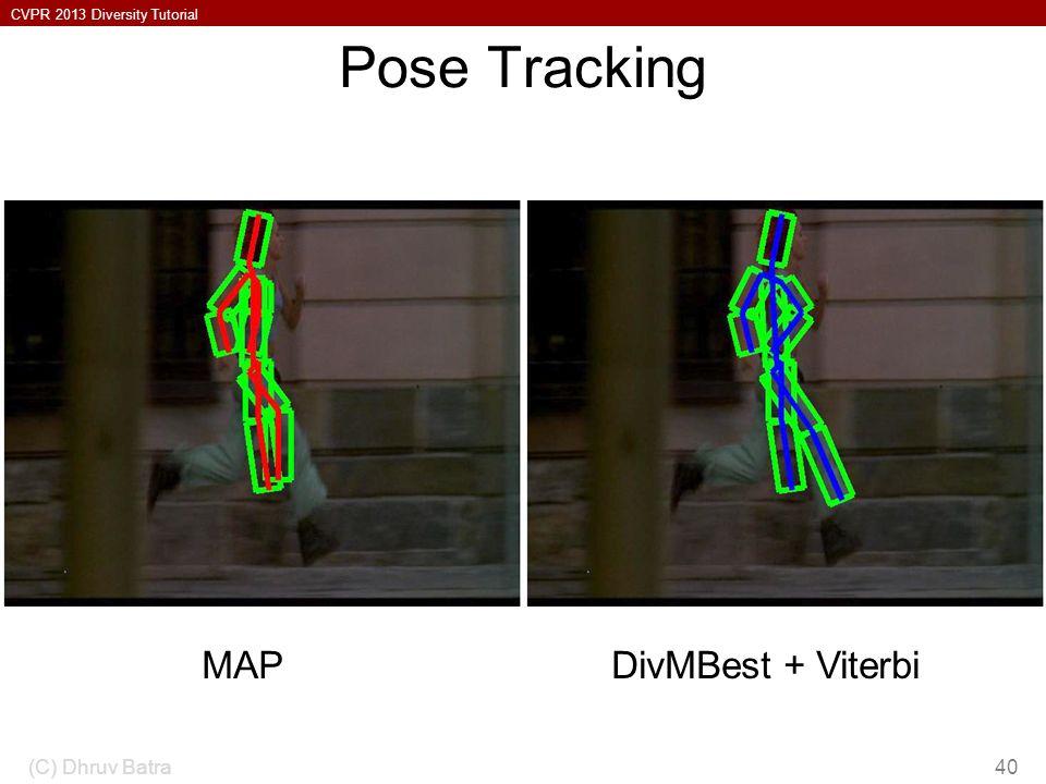 CVPR 2013 Diversity Tutorial Pose Tracking (C) Dhruv Batra40 DivMBest + ViterbiMAP