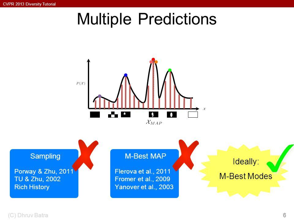 CVPR 2013 Diversity Tutorial Multiple Predictions (C) Dhruv Batra6 Flerova et al., 2011 Fromer et al., 2009 Yanover et al., 2003 M-Best MAP Ideally: M-Best Modes Porway & Zhu, 2011 TU & Zhu, 2002 Rich History Sampling