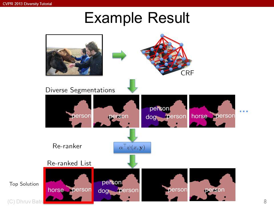 CVPR 2013 Diversity Tutorial (C) Dhruv Batra8 Example Result