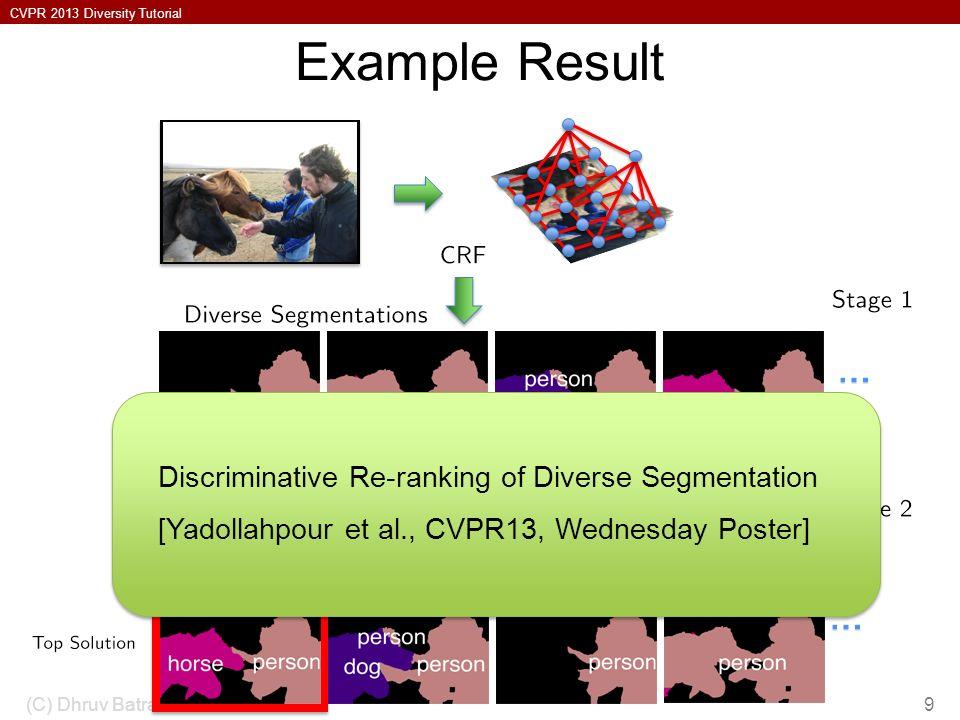 CVPR 2013 Diversity Tutorial (C) Dhruv Batra9 Example Result Discriminative Re-ranking of Diverse Segmentation [Yadollahpour et al., CVPR13, Wednesday Poster]
