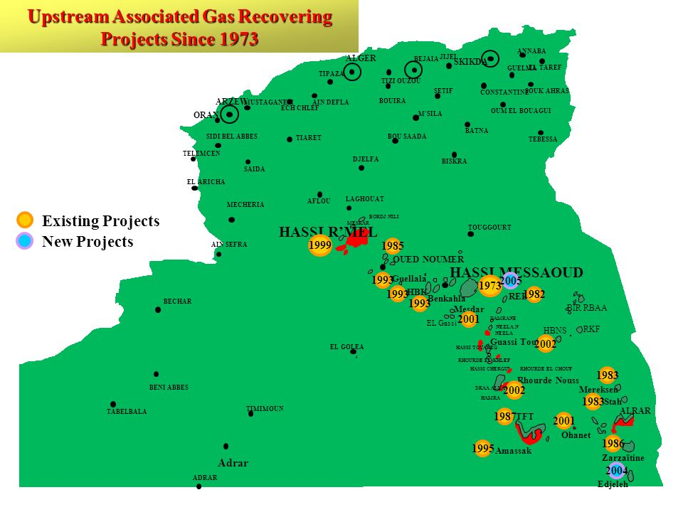 Associated Gas Produced & Flared (1970-2001) Sonatrach & Parteners