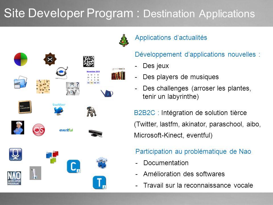 Site Developer Program : Destination Applications Participation au problématique de Nao -Documentation -Amélioration des softwares -Travail sur la rec