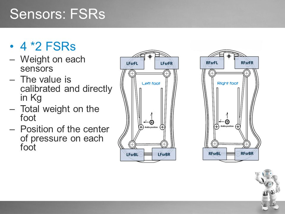 4 *2 FSRs –Weight on each sensors –The value is calibrated and directly in Kg –Total weight on the foot –Position of the center of pressure on each foot Sensors: FSRs