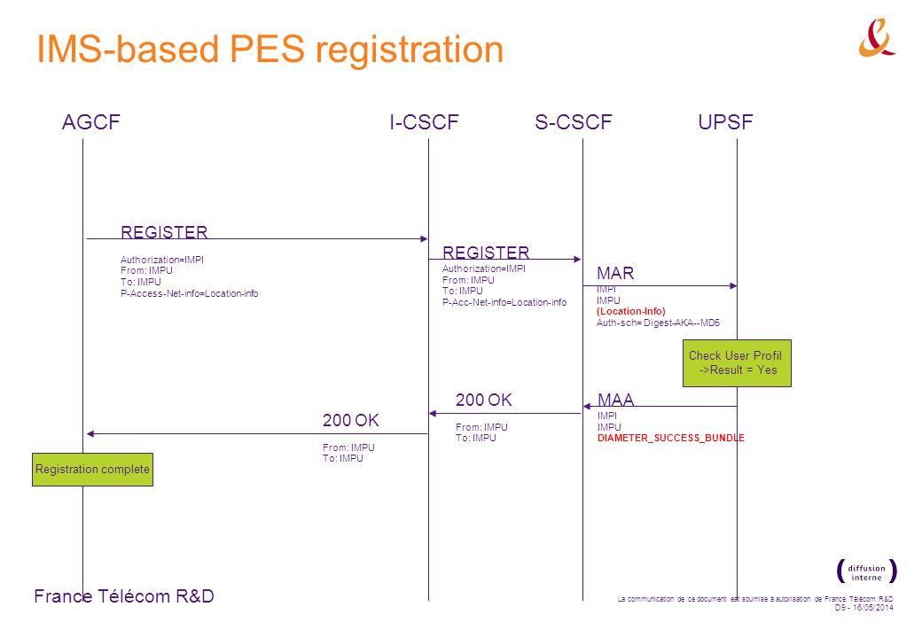 France Télécom R&D La communication de ce document est soumise à autorisation de France Télécom R&D D9 - 16/05/2014 IMS-based PES registration AGCFI-CSCFS-CSCFUPSF REGISTER Authorization=IMPI From: IMPU To: IMPU P-Access-Net-info=Location-info REGISTER Authorization=IMPI From: IMPU To: IMPU P-Acc-Net-info=Location-info MAR IMPI IMPU (Location-Info) Auth-sch= Digest-AKA--MD5 MAA IMPI IMPU DIAMETER_SUCCESS_BUNDLE 200 OK From: IMPU To: IMPU 200 OK From: IMPU To: IMPU Check User Profil ->Result = Yes Registration complete