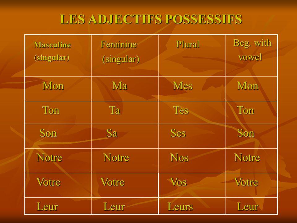 RULES … Adjectifs possessifs are mon, ton, son i.e.