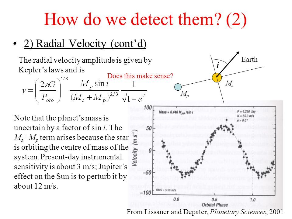 How do we detect them? (2) 2) Radial Velocity (contd) The radial velocity amplitude is given by Keplers laws and is Earth i MsMs MpMp Does this make s