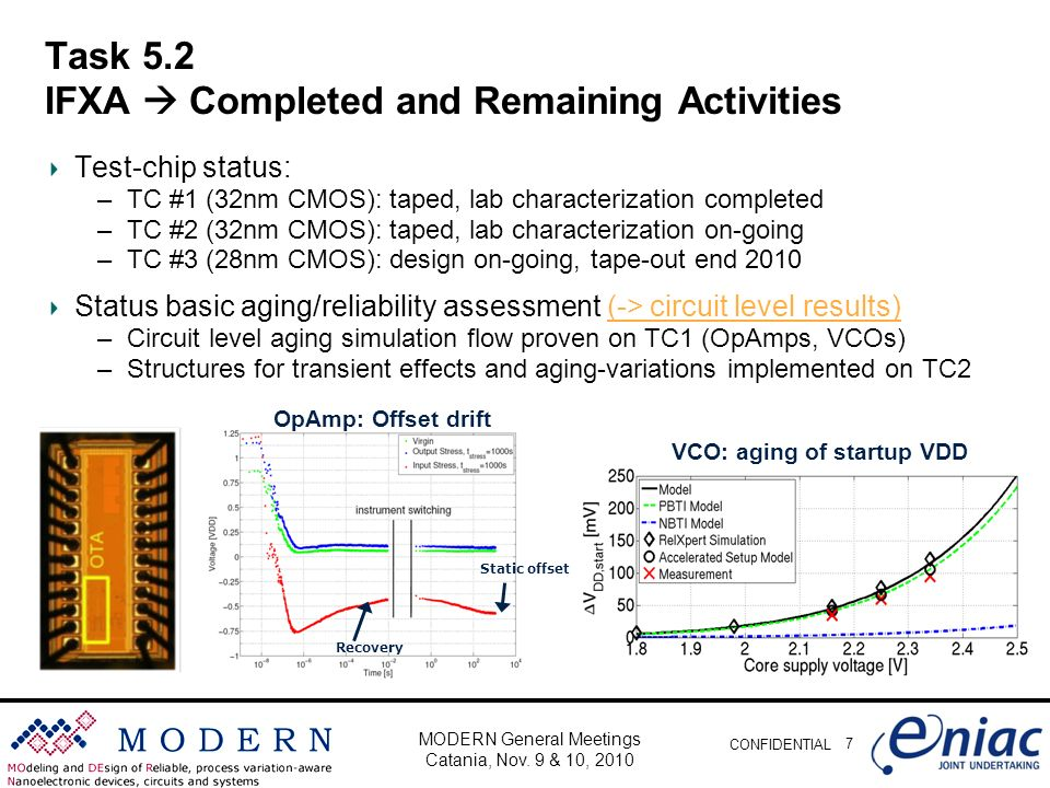 CONFIDENTIAL Task 5.2 IFXA Completed and Remaining Activities Test-chip status: –TC #1 (32nm CMOS): taped, lab characterization completed –TC #2 (32nm CMOS): taped, lab characterization on-going –TC #3 (28nm CMOS): design on-going, tape-out end 2010 Status basic aging/reliability assessment (-> circuit level results)(-> circuit level results) –Circuit level aging simulation flow proven on TC1 (OpAmps, VCOs) –Structures for transient effects and aging-variations implemented on TC2 7 MODERN General Meetings Catania, Nov.