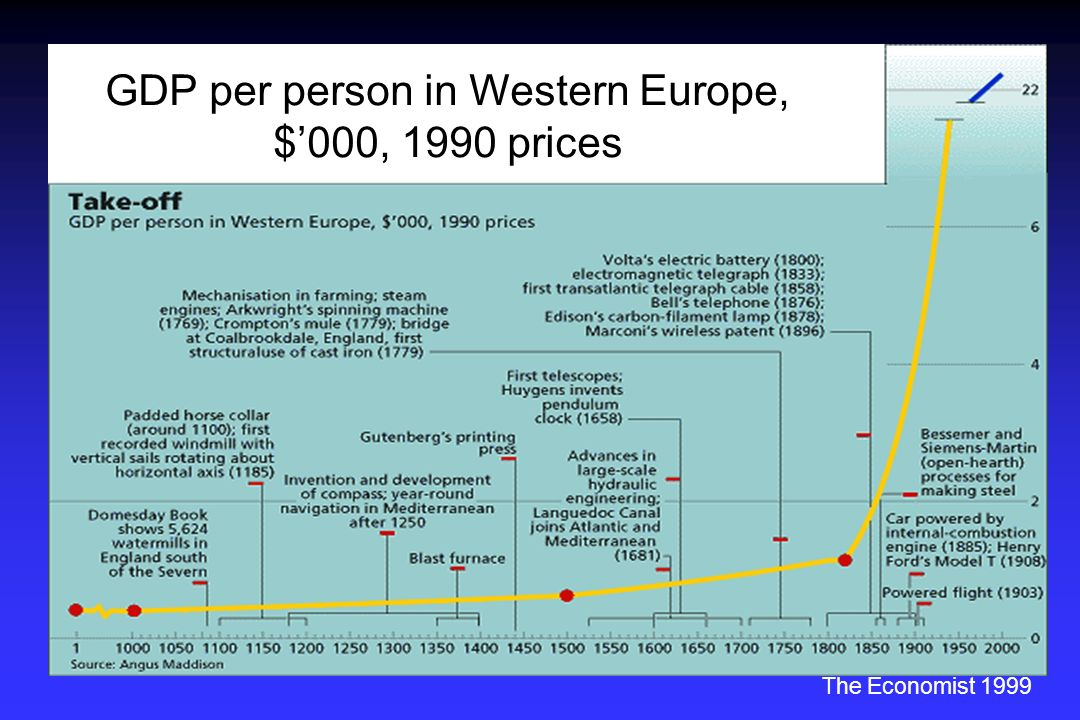 The Economist 1999 GDP per person in Western Europe, $000, 1990 prices