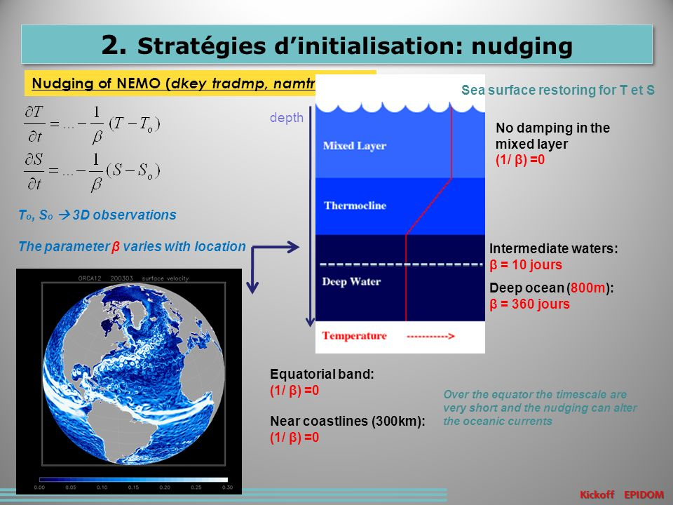 2. Stratégies dinitialisation: nudging Kickoff EPIDOM Nudging of NEMO ( dkey tradmp, namtradmp ) No damping in the mixed layer (1/ β) =0 Sea surface r