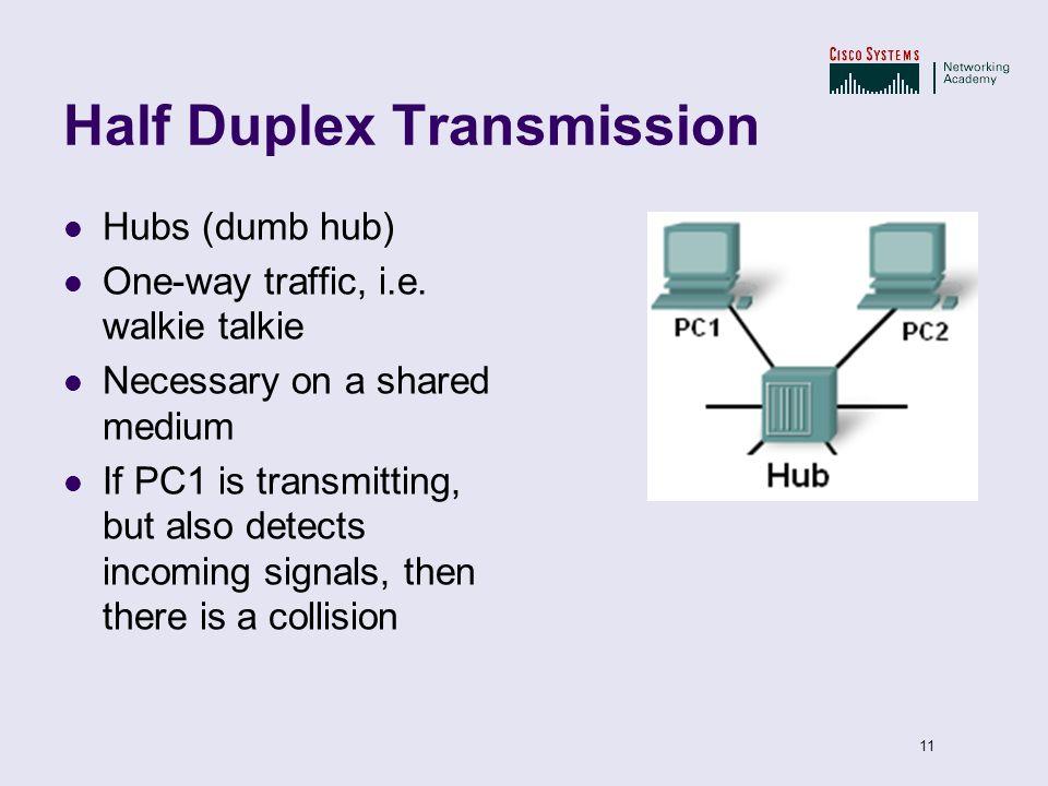 11 Half Duplex Transmission Hubs (dumb hub) One-way traffic, i.e. walkie talkie Necessary on a shared medium If PC1 is transmitting, but also detects