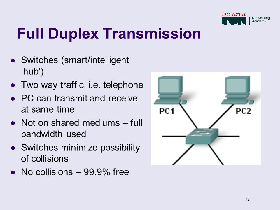 12 Full Duplex Transmission Switches (smart/intelligent hub) Two way traffic, i.e. telephone PC can transmit and receive at same time Not on shared me