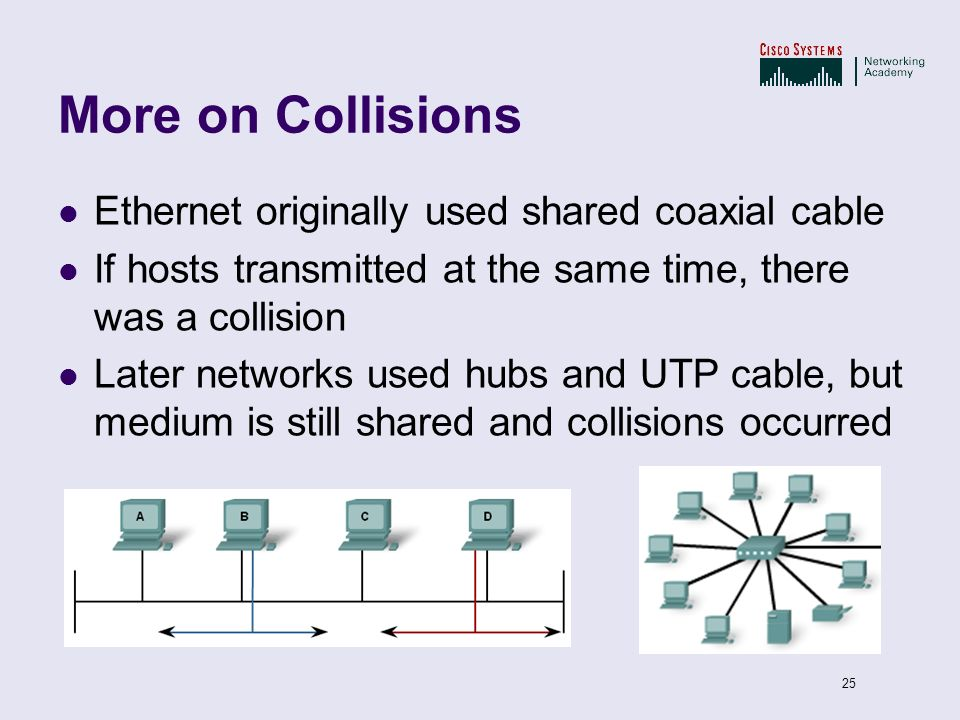 25 More on Collisions Ethernet originally used shared coaxial cable If hosts transmitted at the same time, there was a collision Later networks used h