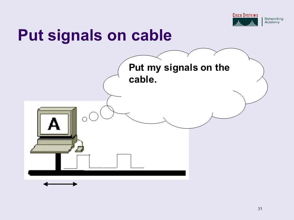 31 Put signals on cable Put my signals on the cable.