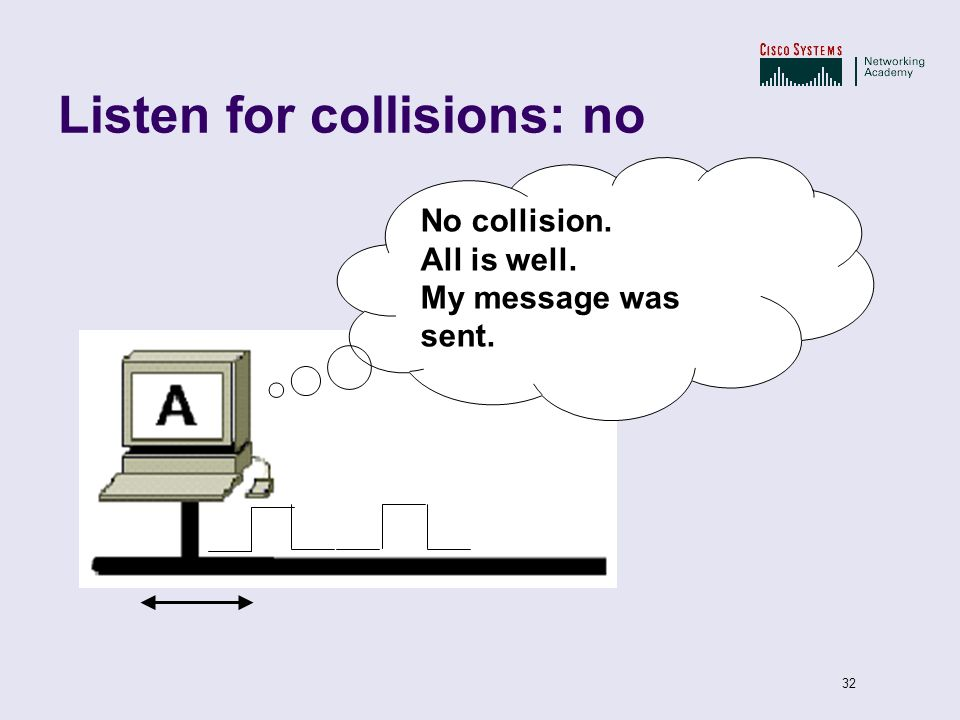 32 Listen for collisions: no No collision. All is well. My message was sent.
