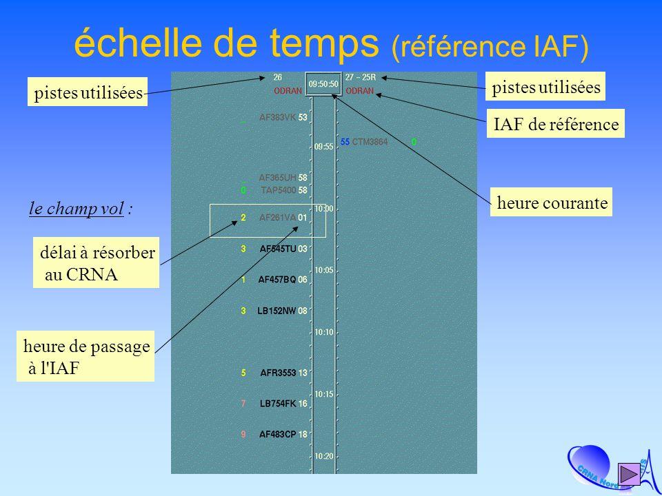 échelle de temps (référence IAF) pistes utilisées IAF de référence heure courante le champ vol : heure de passage à l'IAF délai à résorber au CRNA pis