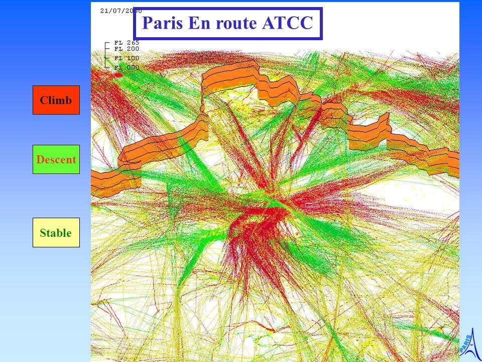 Climb Descent Stable Paris En route ATCC